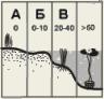 схема зон водоема
